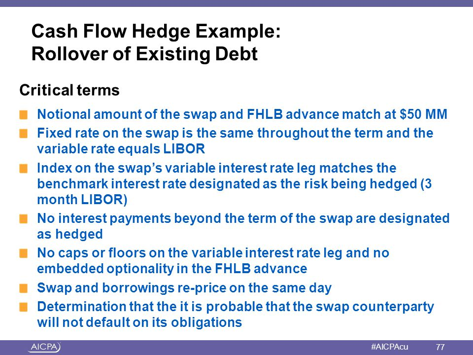 Cash Flow Hedge Example: Rollover of Existing Debt