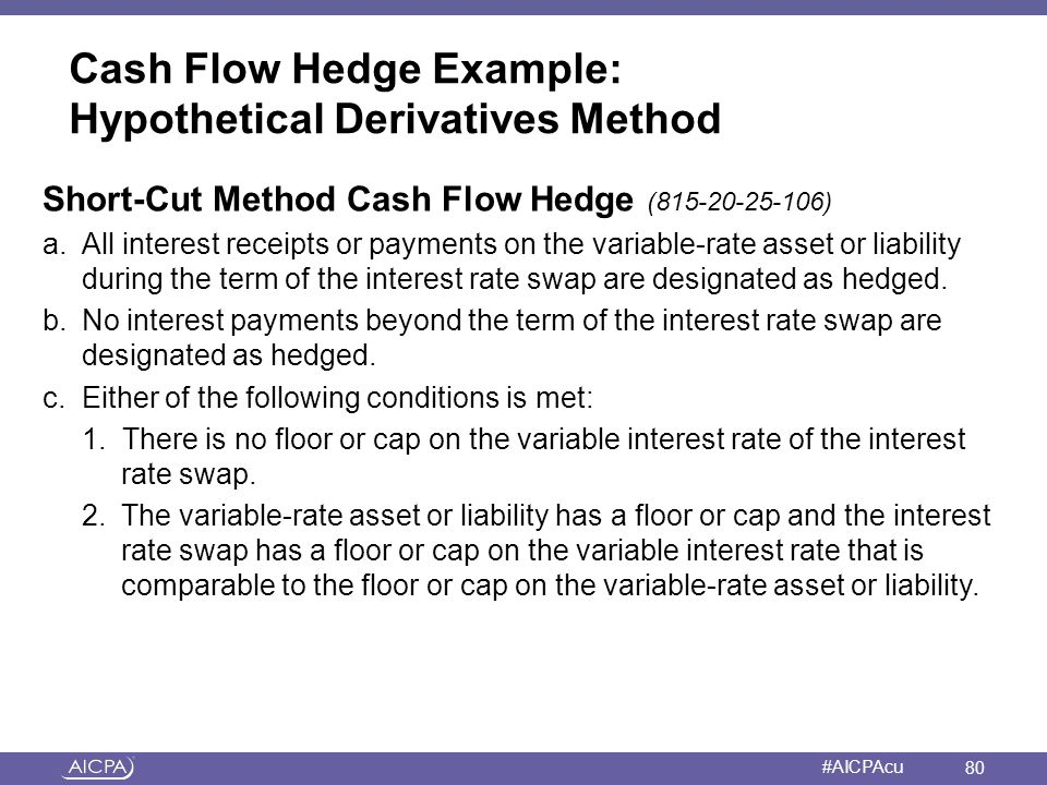 Cash Flow Hedge Example: Hypothetical Derivatives Method