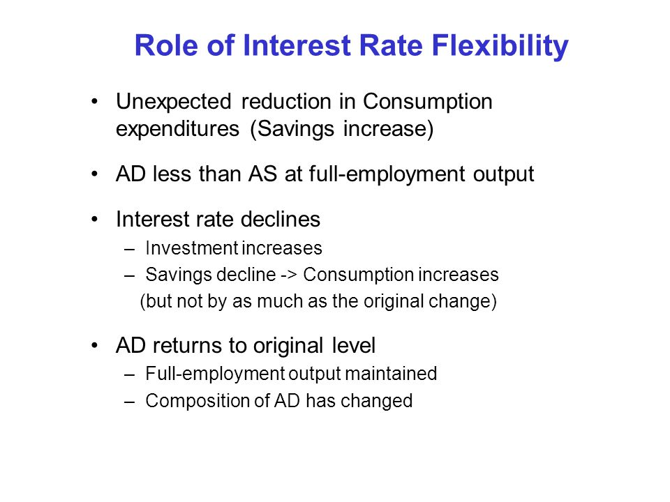 Role of Interest Rate Flexibility