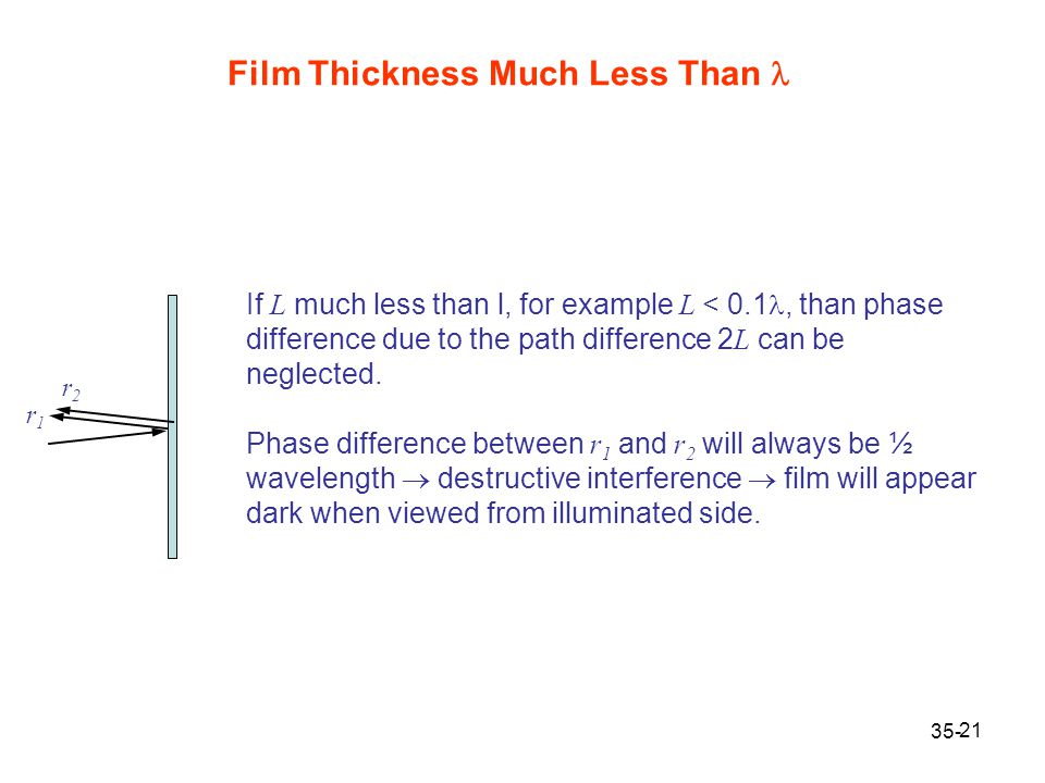 Film Thickness Much Less Than l