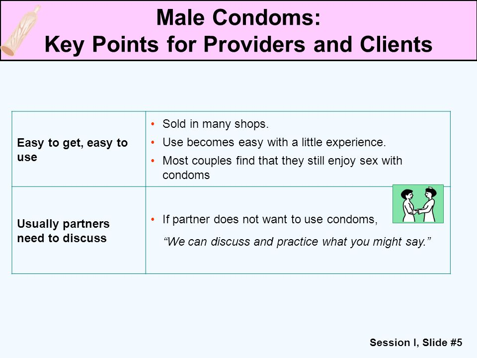 Male Condoms: Key Points for Providers and Clients