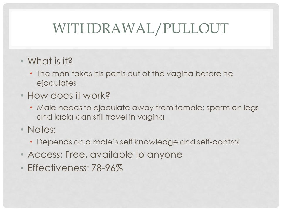 Withdrawal/Pullout What is it How does it work Notes: