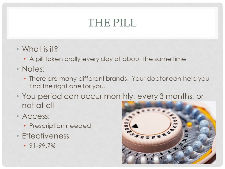 The pill What is it Notes: