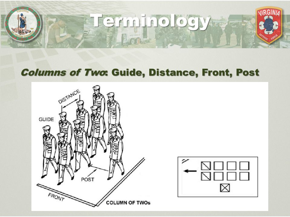 Terminology Columns of Two: Guide, Distance, Front, Post