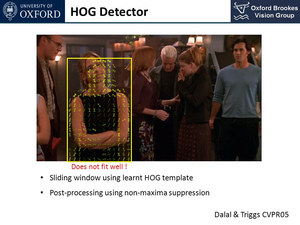 HOG Detector Does not fit well !