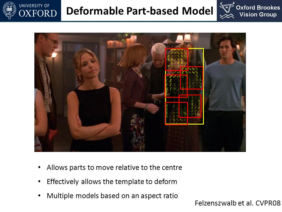 Deformable Part-based Model