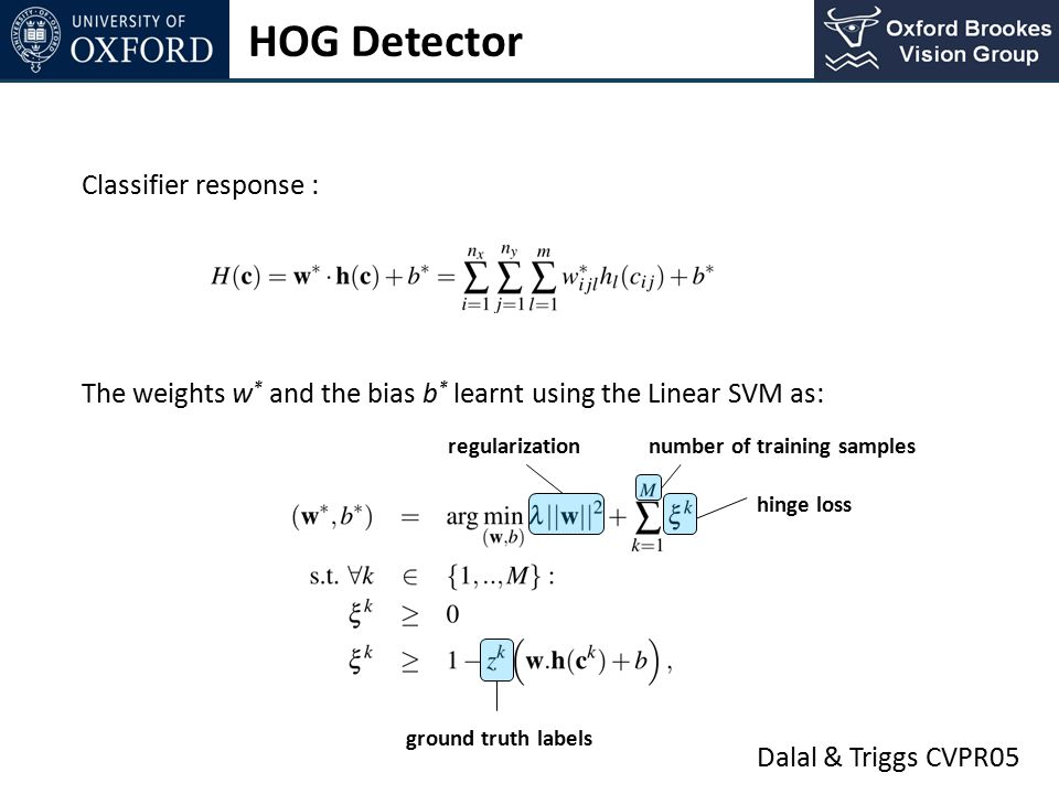 HOG Detector Classifier response :