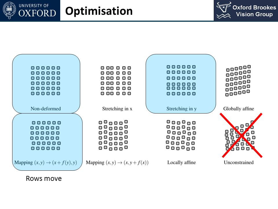 Optimisation Rows move