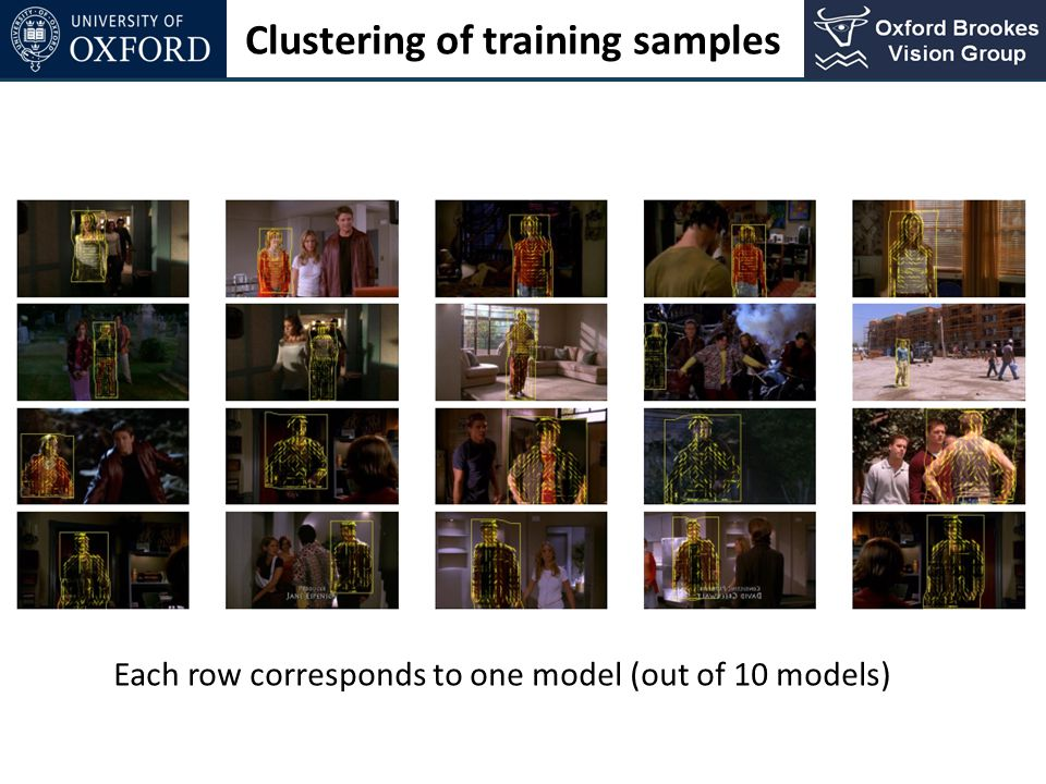 Clustering of training samples