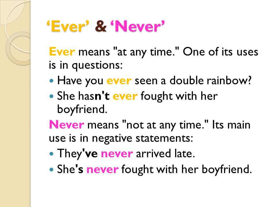 'Ever' & 'Never' Ever means at any time. One of its uses is in questions: Have you ever seen a double rainbow