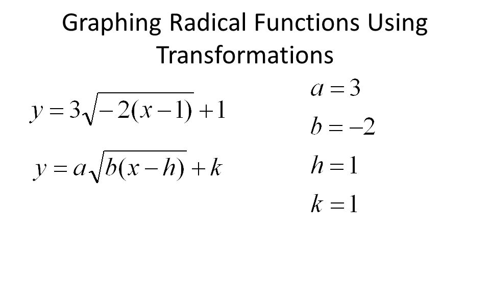 Chapter 2 Radical Functions Ppt Download