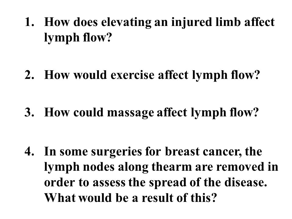 1. How does elevating an injured limb affect lymph flow