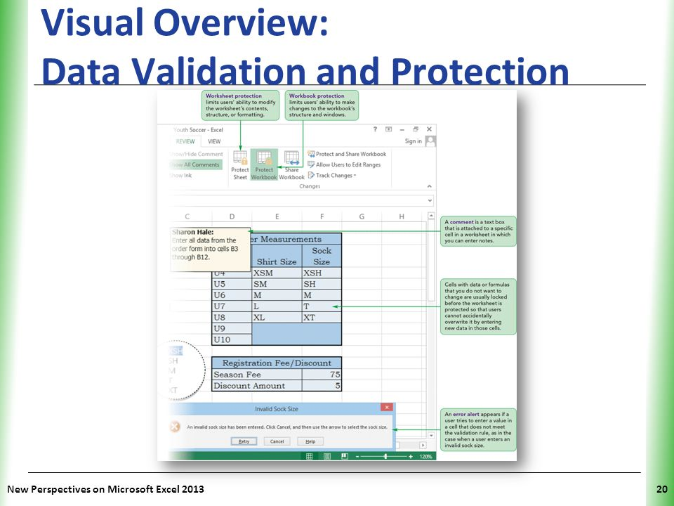 Visual Overview: Data Validation and Protection