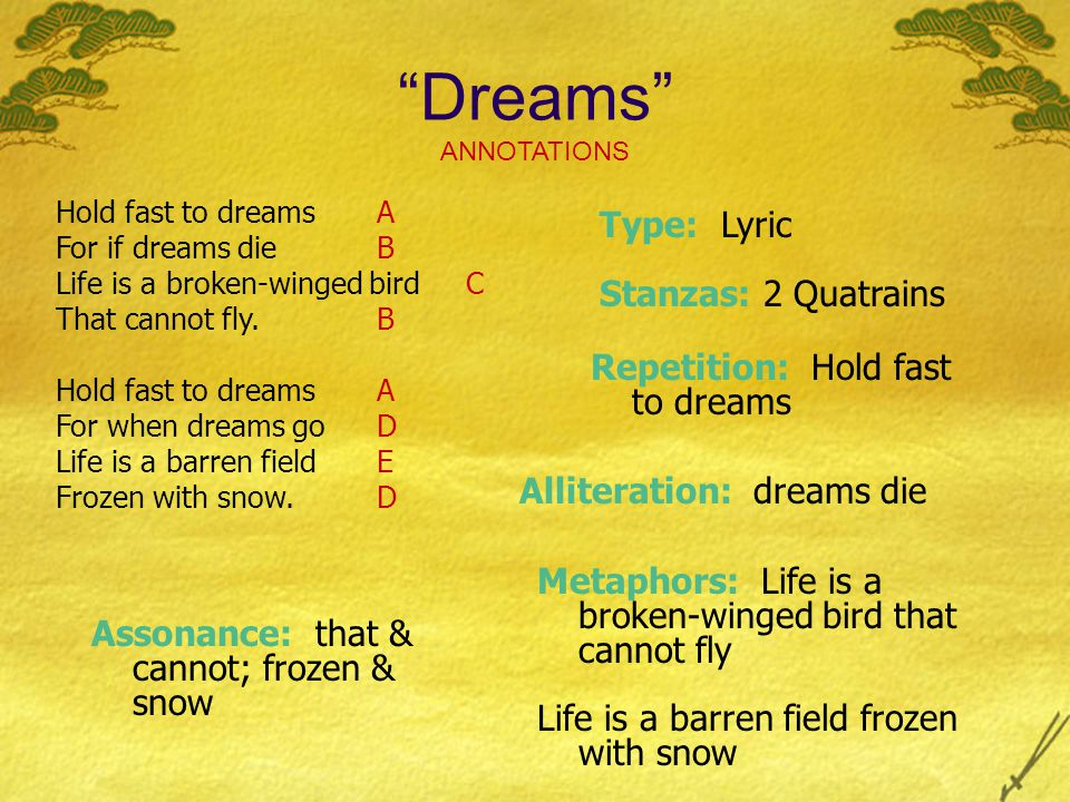 Dreams ANNOTATIONS Type: Lyric Stanzas: 2 Quatrains