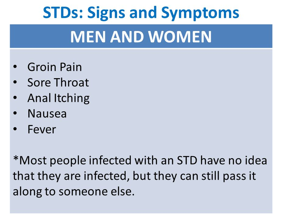 Signs Of A Sexually Transmitted Disease