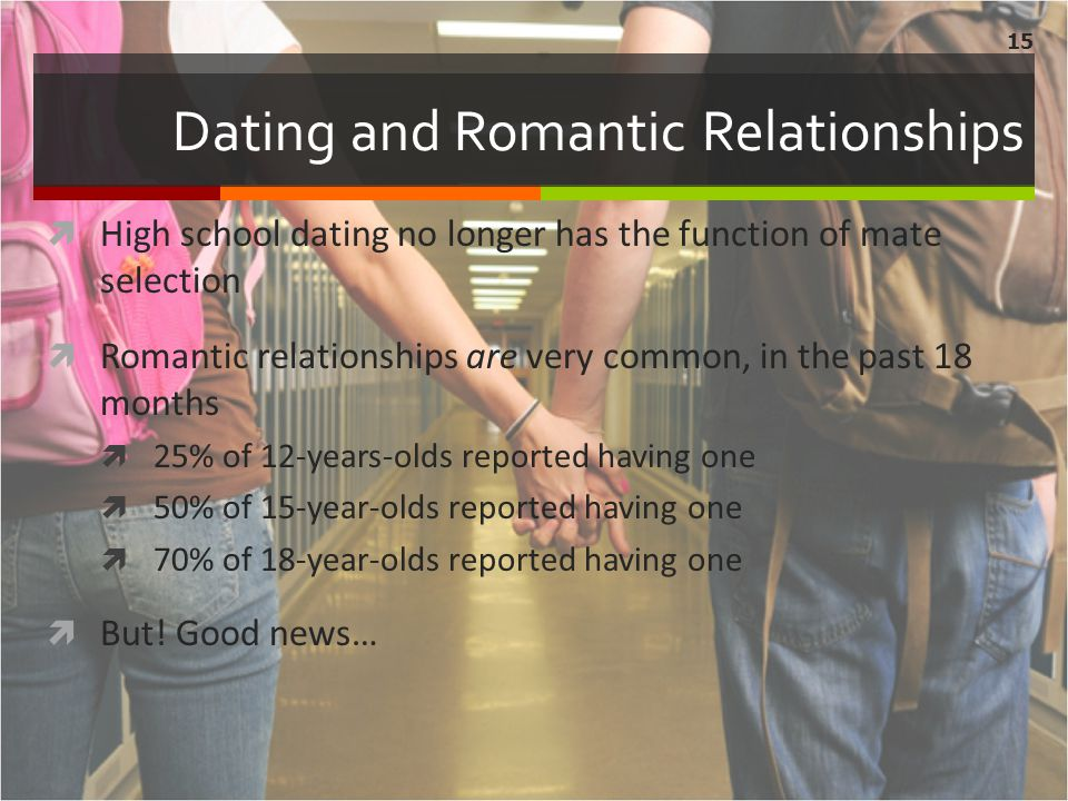 18 dating 25 year old dating sites multi checker v1.0.0