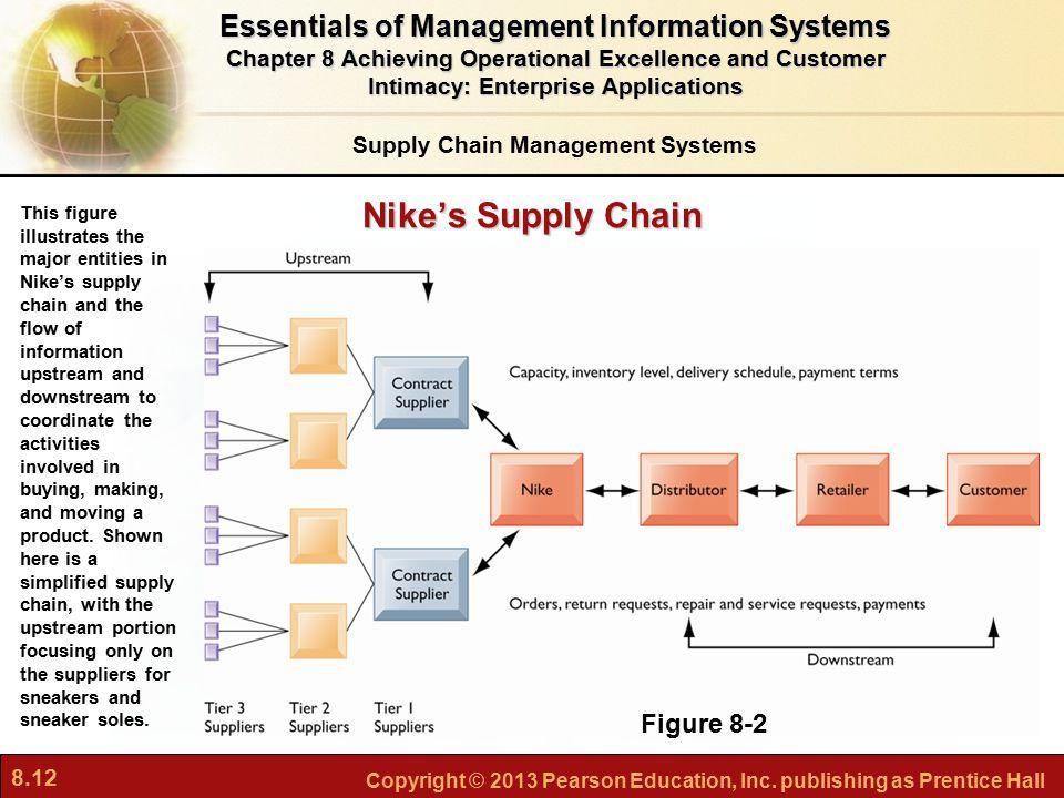 nike supply chain - Ataum berglauf-verband com