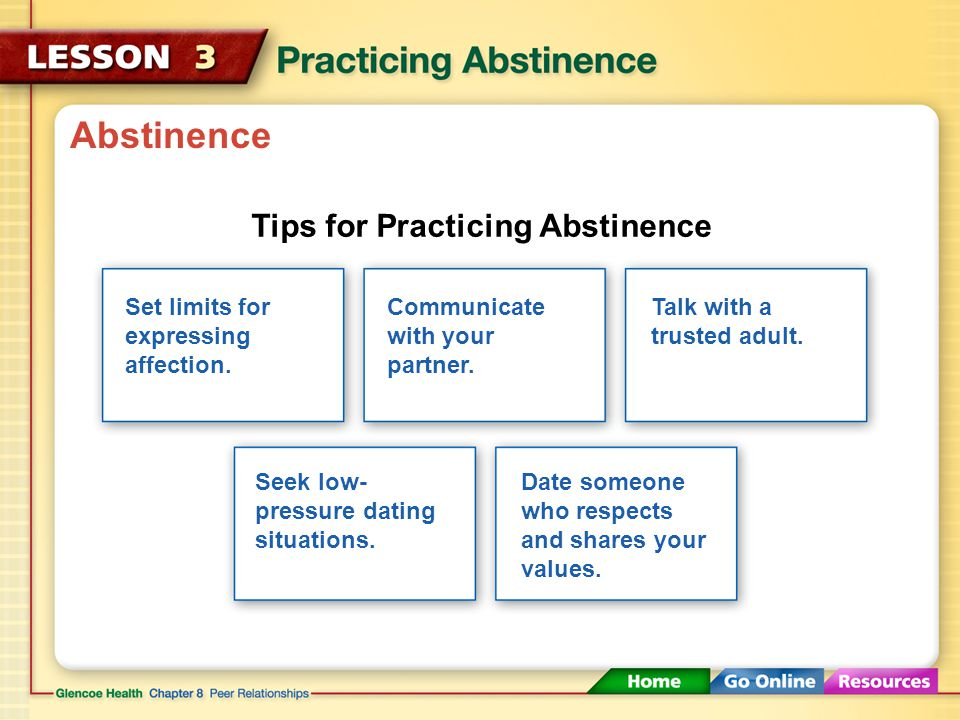 Abstinence Dating Website
