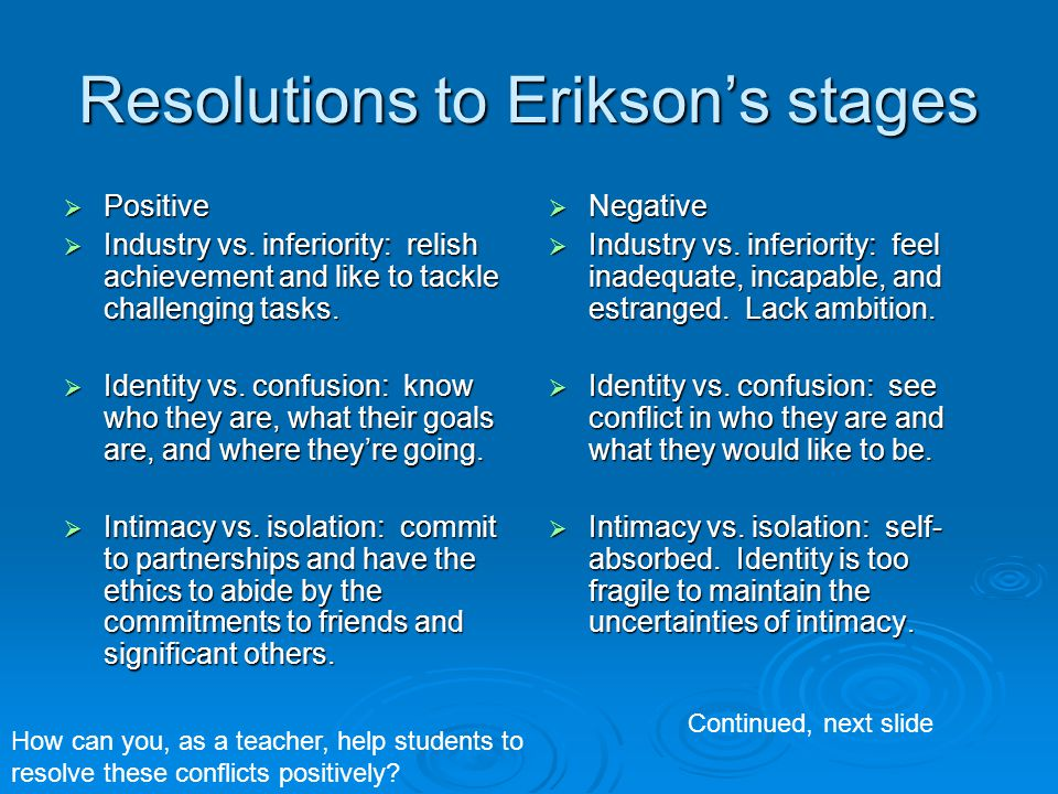 eriksons theory essay erikson was a psychologist and psychoanalyst known for his theory on social development of human beings he was influenced by sigmund freud describing definite stages that children pass through.
