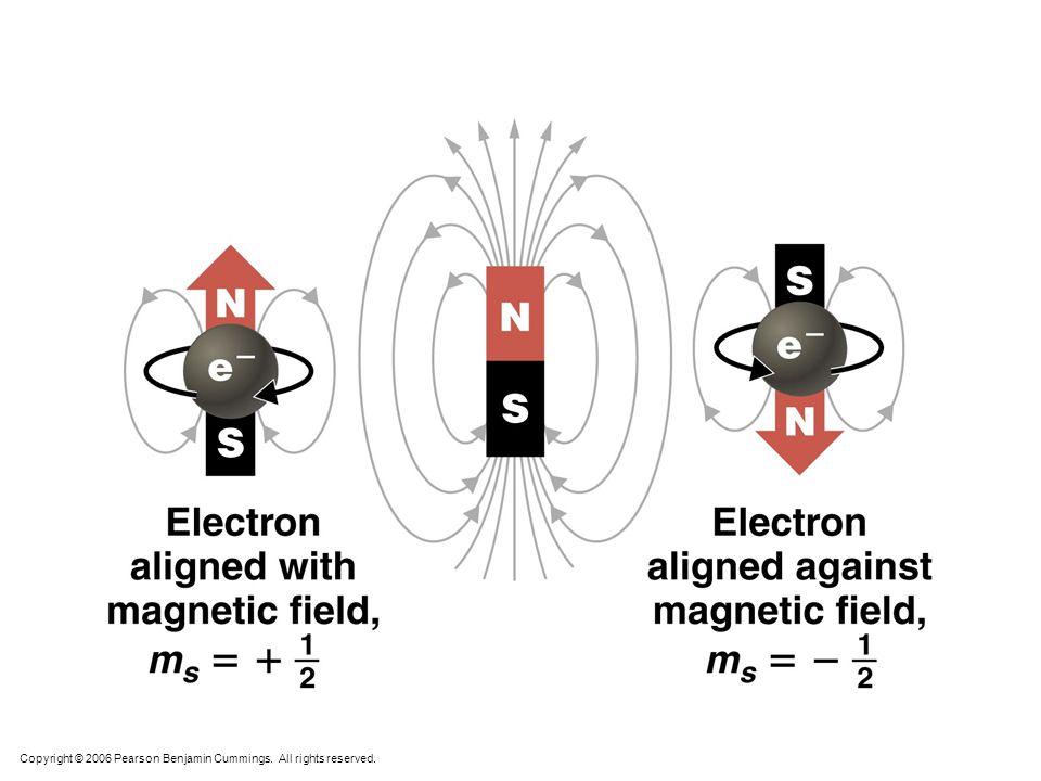 electron configuration  u0026 orbitals