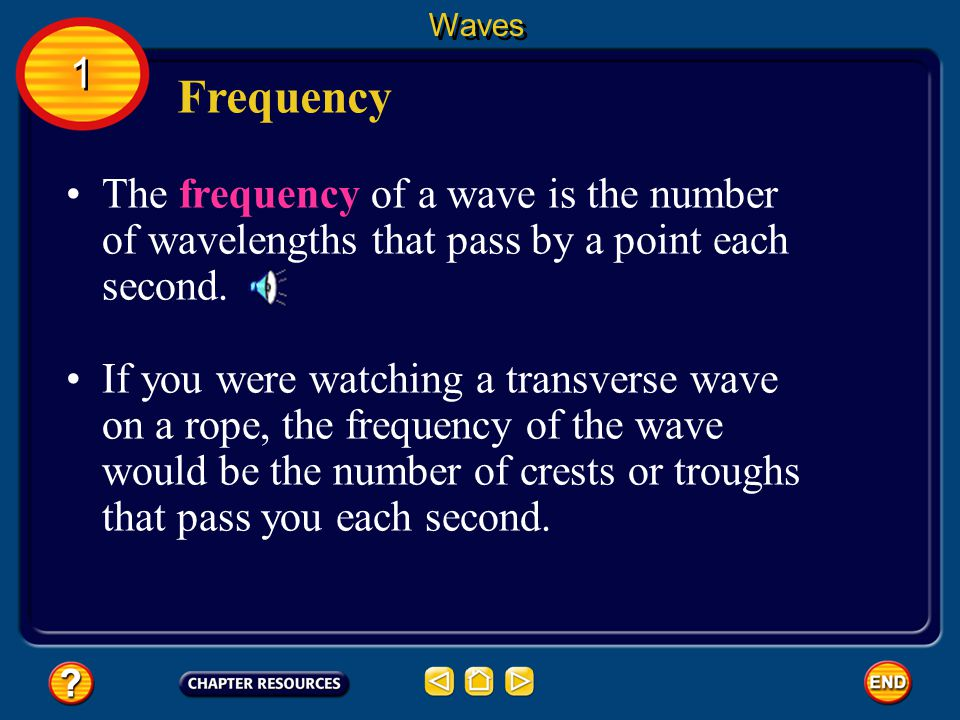 Waves 1. Frequency. The frequency of a wave is the number of wavelengths that pass by a point each second.