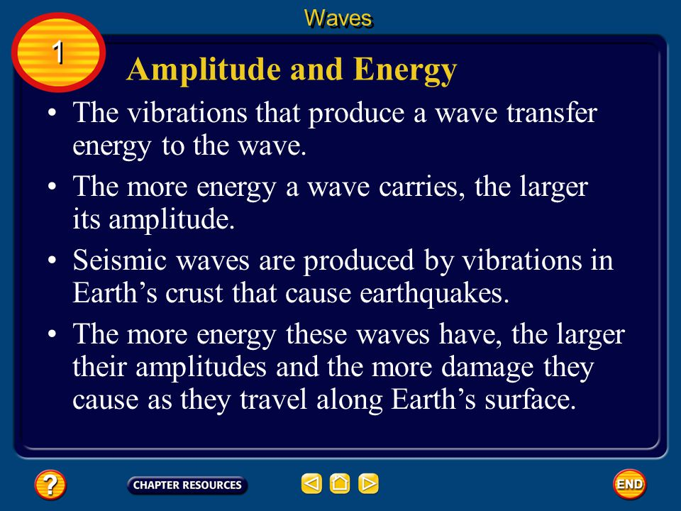 Waves 1. Amplitude and Energy. The vibrations that produce a wave transfer energy to the wave.