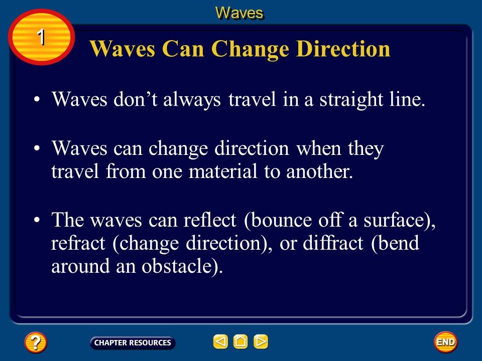 Waves Can Change Direction