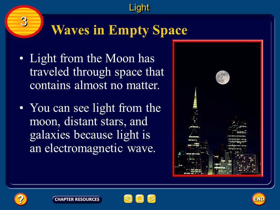 Light 3. Waves in Empty Space. Light from the Moon has traveled through space that contains almost no matter.