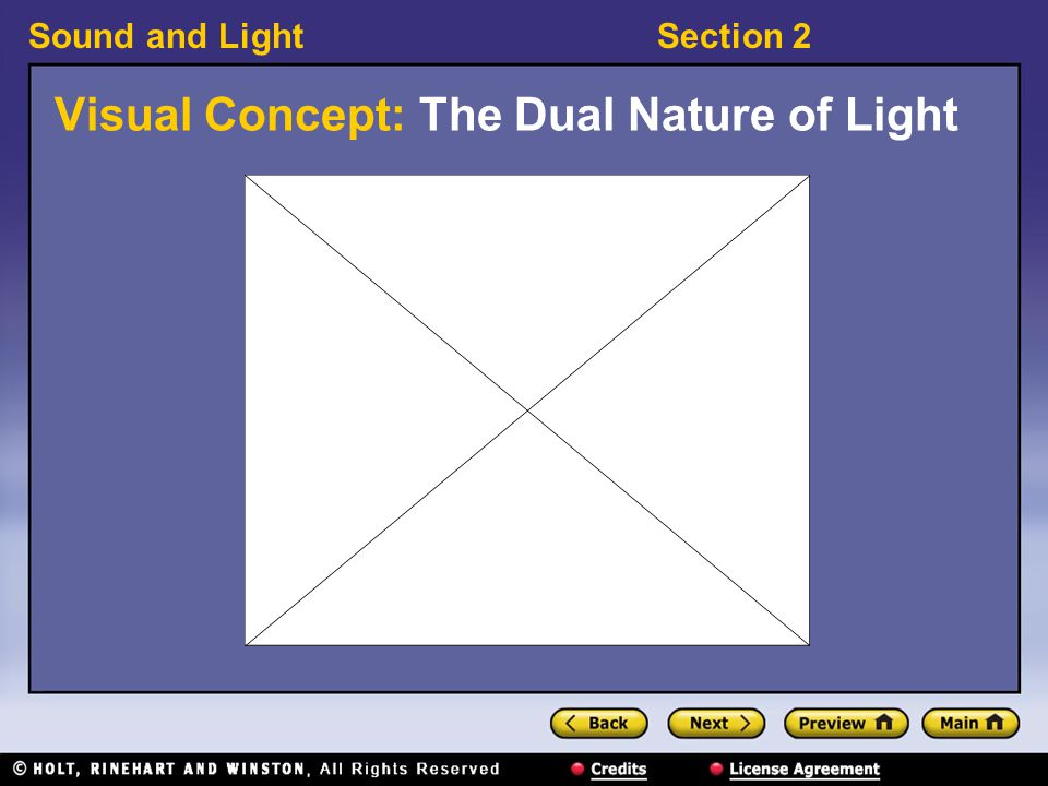 Visual Concept: The Dual Nature of Light