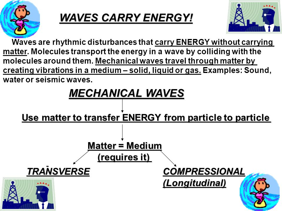 WAVES CARRY ENERGY! MECHANICAL WAVES