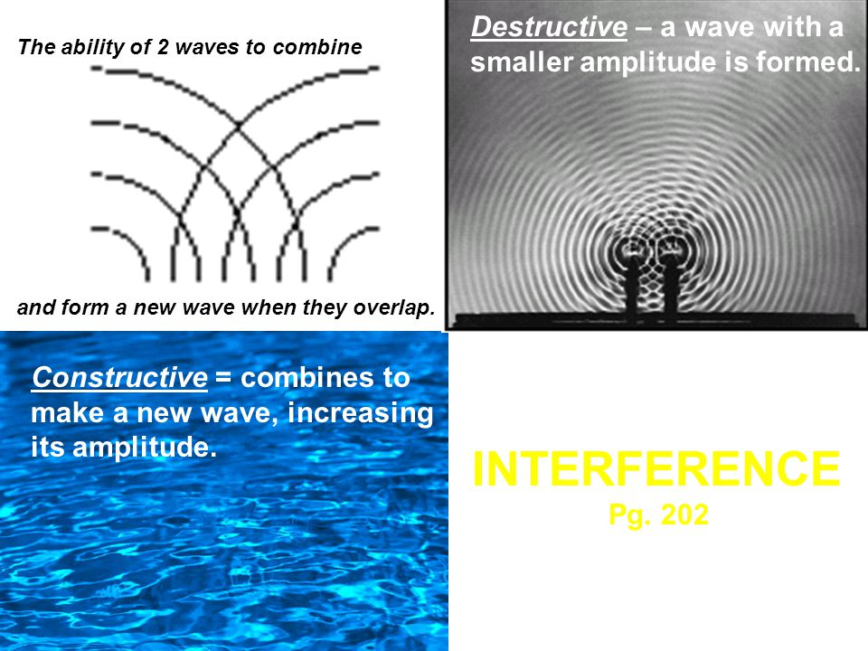 INTERFERENCE Destructive – a wave with a smaller amplitude is formed.