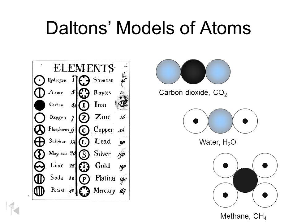 8 daltons' models of atoms
