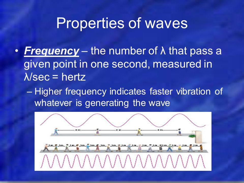 Properties of waves Frequency – the number of λ that pass a given point in one second, measured in λ/sec = hertz.