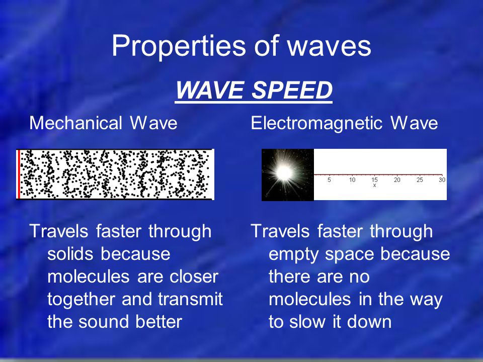 Properties of waves WAVE SPEED Mechanical Wave