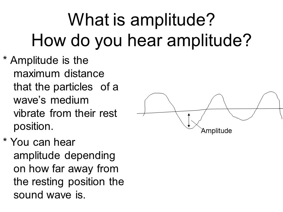 What is amplitude How do you hear amplitude