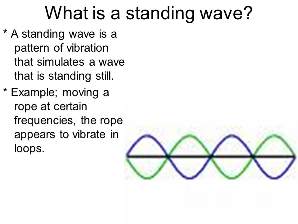 What is a standing wave * A standing wave is a pattern of vibration that simulates a wave that is standing still.