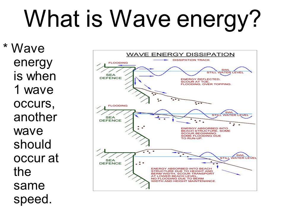 What is Wave energy.