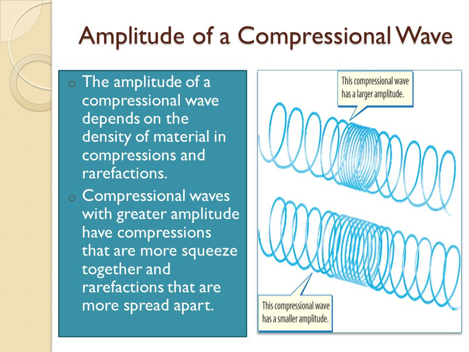 Amplitude of a Compressional Wave