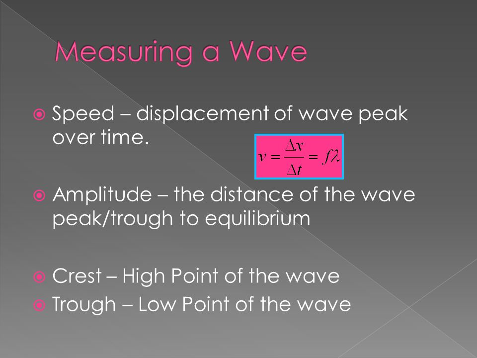 Measuring a Wave Speed – displacement of wave peak over time.