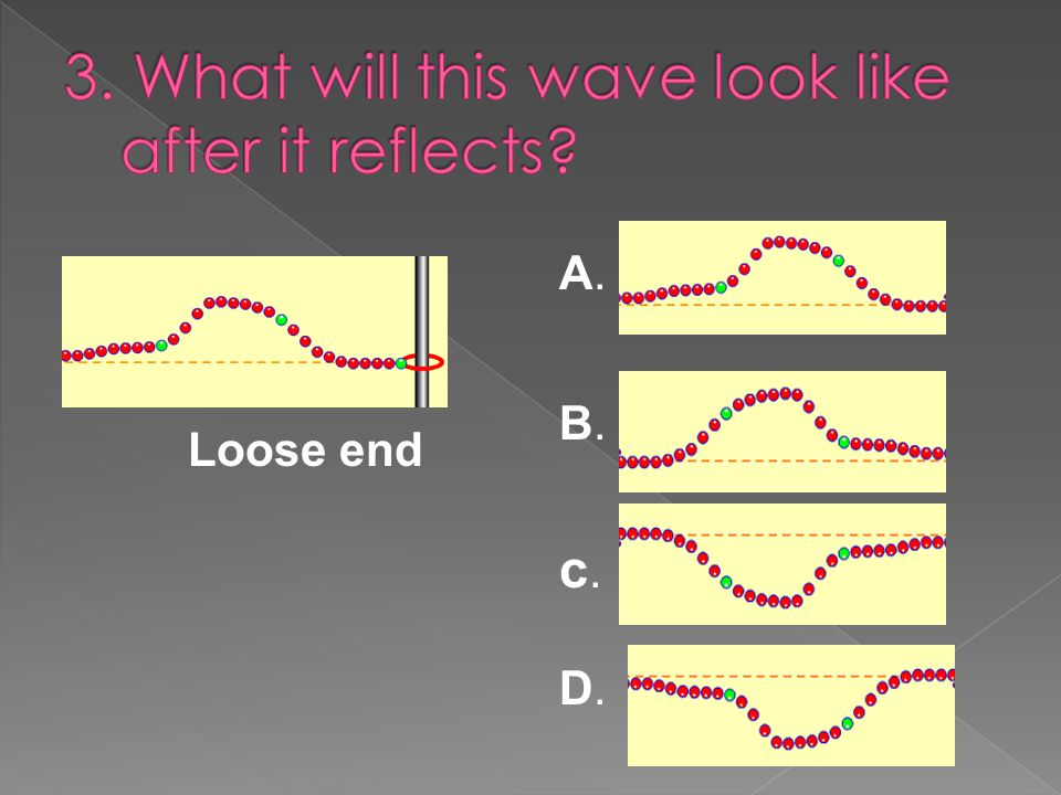 3. What will this wave look like after it reflects