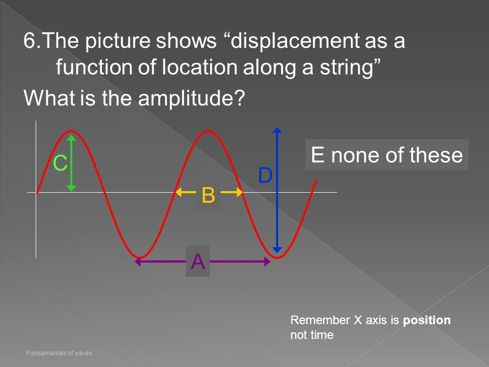 6.The picture shows displacement as a function of location along a string
