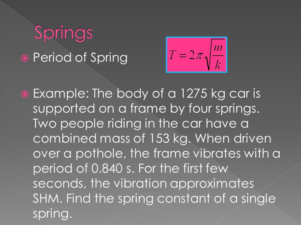 Springs Period of Spring