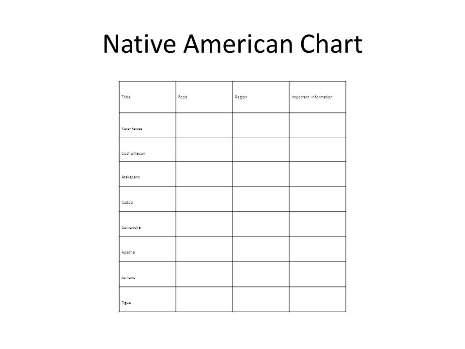 Native americans ppt download