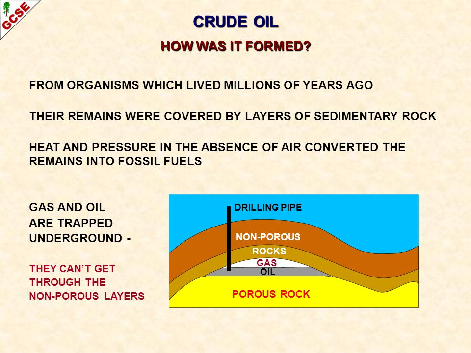 CRUDE OIL HOW WAS IT FORMED