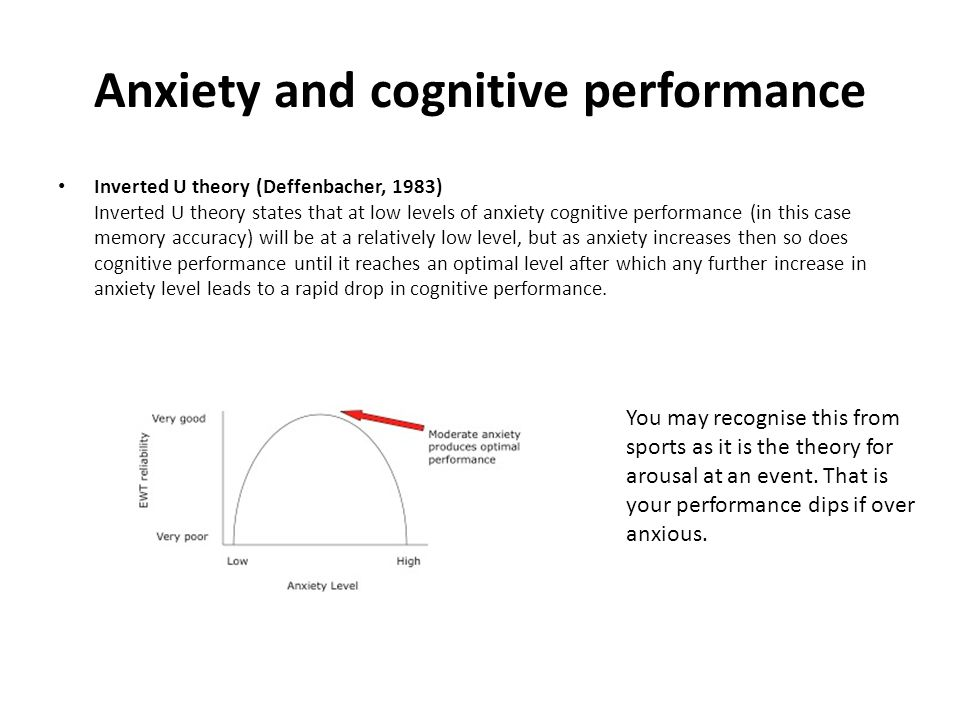 Anxiety and cognitive performance