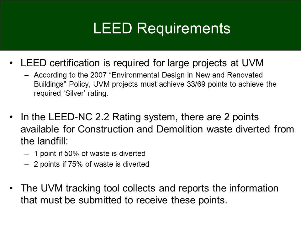 Construction And Demolition Waste Management At Uvm Ppt Download