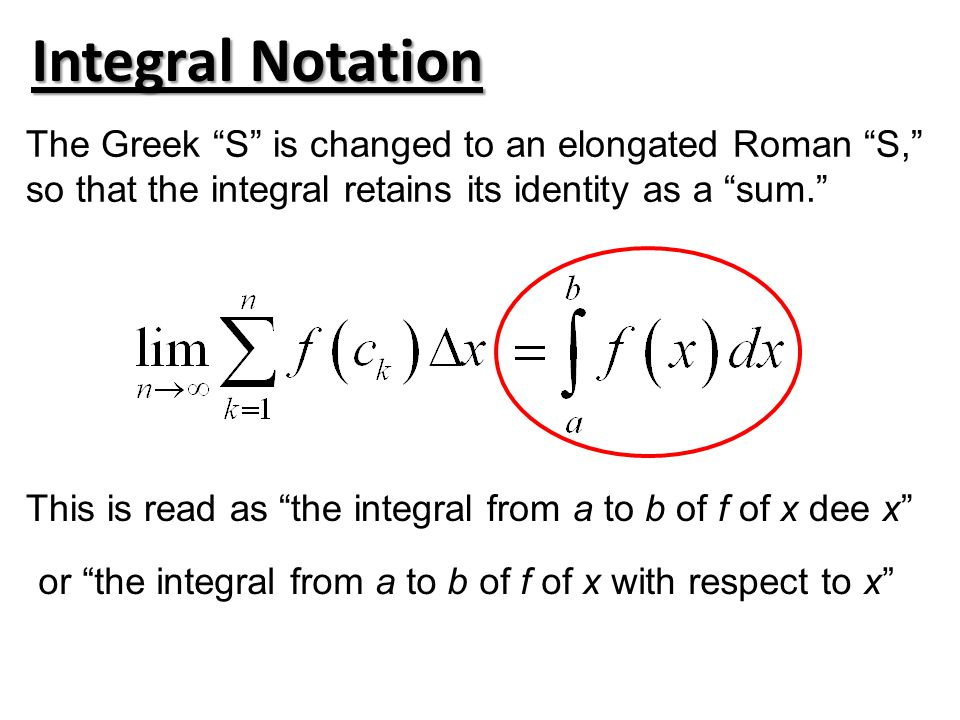 Integral Notation The Greek S is changed to an elongated Roman S,