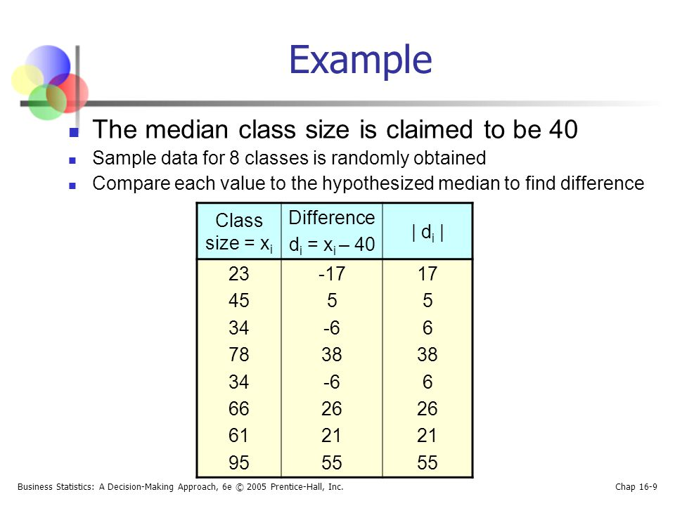 Chapter 16 Introduction to Nonparametric Statistics - ppt
