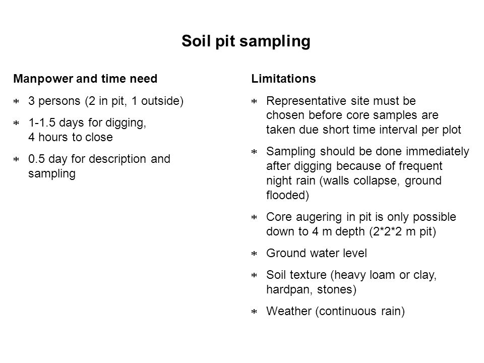 Soil pit sampling Manpower and time need