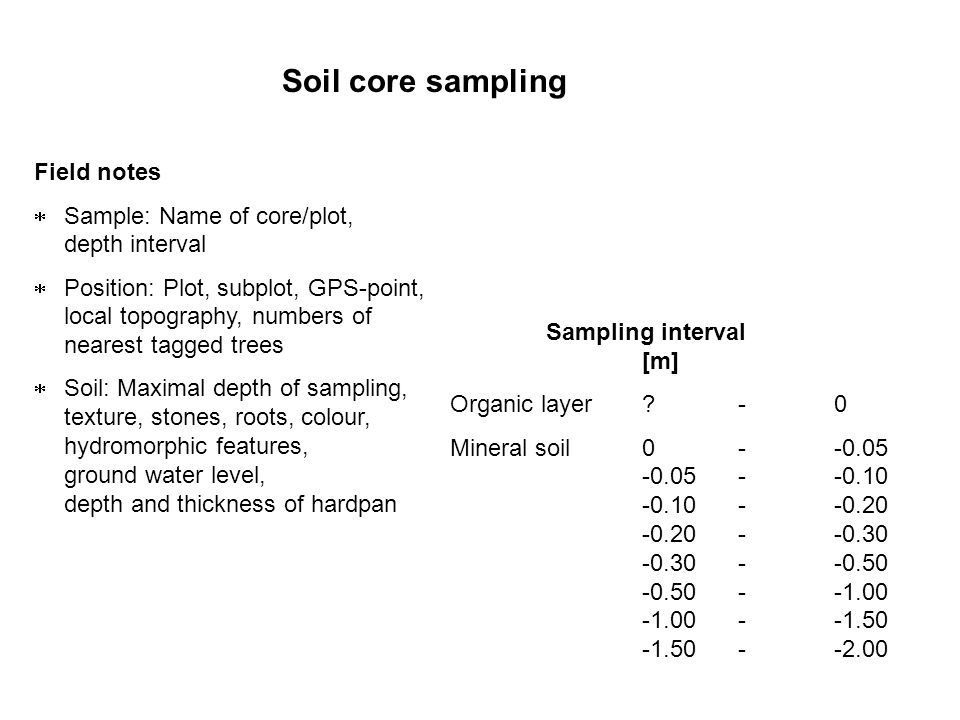 Soil core sampling Field notes